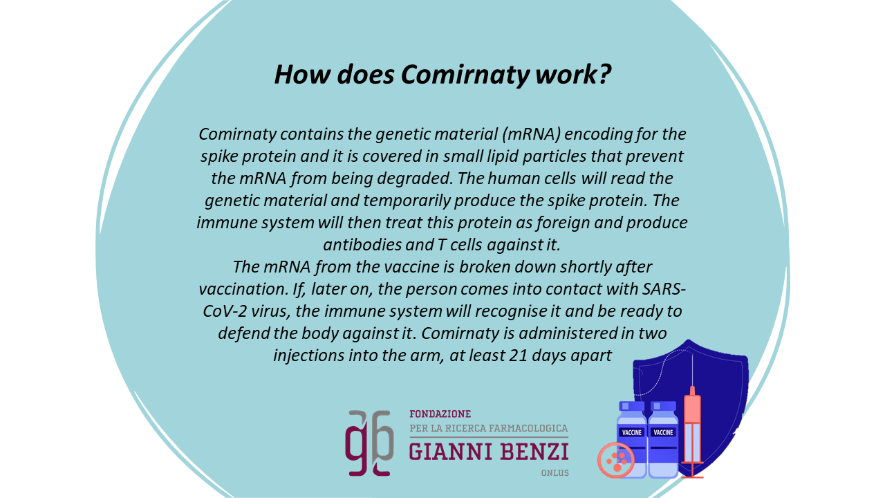 First Vaccine For Covid 19 Approved In Europe Fondazione Gianni Benzi Onlus